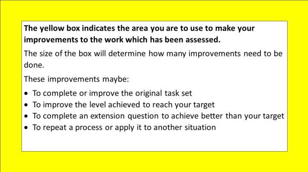 Yellow Box Marking